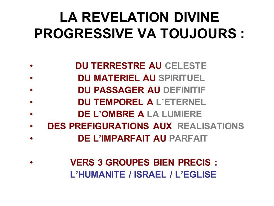 LA REVELATION DIVINE PROGRESSIVE VA TOUJOURS : DU TERRESTRE AU CELESTE DU MATERIEL AU SPIRITUEL DU PASSAGER AU DEFINITIF DU TEMPOREL A LETERNEL DE LOMBRE A LA LUMIERE DES PREFIGURATIONS AUX REALISATIONS DE LIMPARFAIT AU PARFAIT VERS 3 GROUPES BIEN PRECIS : LHUMANITE / ISRAEL / LEGLISE