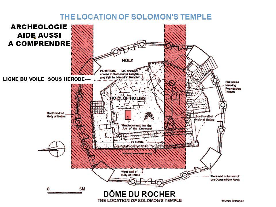 THE LOCATION OF SOLOMON S TEMPLE DÔME DU ROCHER LIGNE DU VOILE SOUS HERODE---- ARCHEOLOGIE AIDE AUSSI A COMPRENDRE