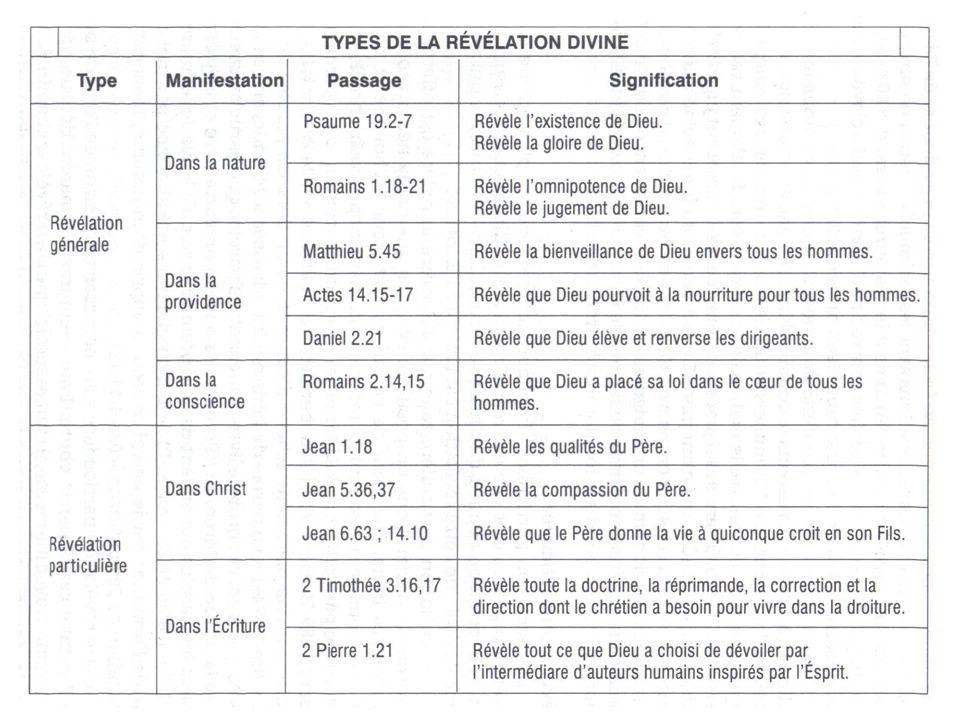 EXPLICATION CE CE QUEST : UN « MYSTERE » DANS LA BIBLE