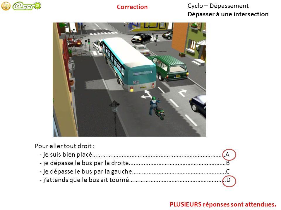 Cyclo – Dépassement Dépasser à une intersection Pour aller tout droit : - je suis bien placé…………………………………………..…………………………..A - je dépasse le bus par la