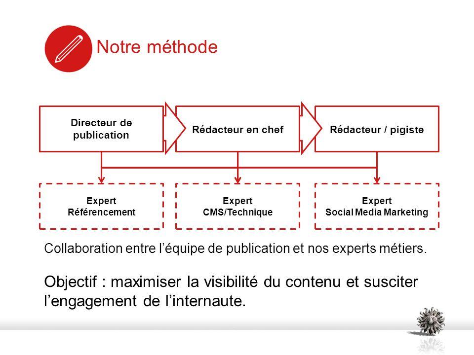Rédacteur / pigiste Notre méthode Collaboration entre léquipe de publication et nos experts métiers.