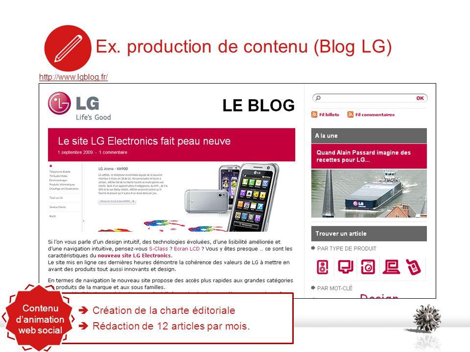 Ex. production de contenu (Blog LG) http://www.lgblog.fr/ Création de la charte éditoriale Rédaction de 12 articles par mois. Contenu danimation web s