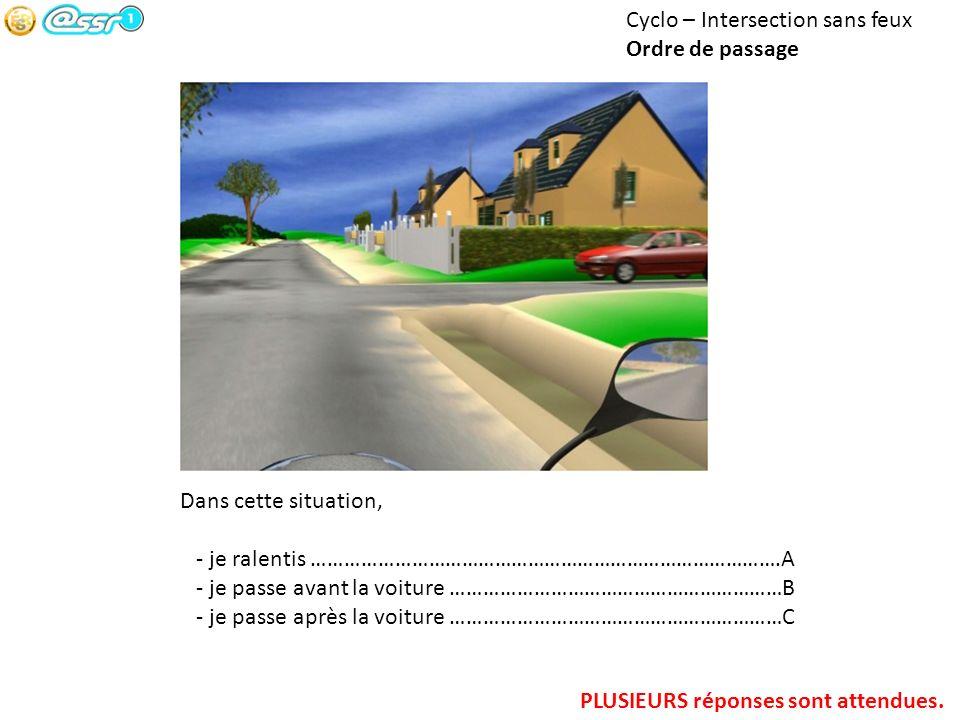 Cyclo – Intersection sans feux Ordre de passage Dans cette situation, - je ralentis ………………………………………………………………………….A - je passe avant la voiture …………………