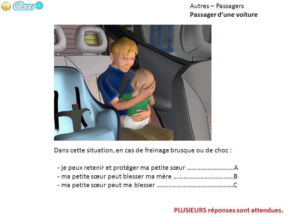 Autres – Passagers Passager dune voiture Dans cette situation, en cas de freinage brusque ou de choc : - je peux retenir et protéger ma petite sœur ……
