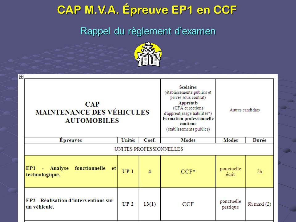 CAP M.V.A. Épreuve EP1 en CCF D. PETRELLA - IEN STI Versailles Rappel du règlement dexamen