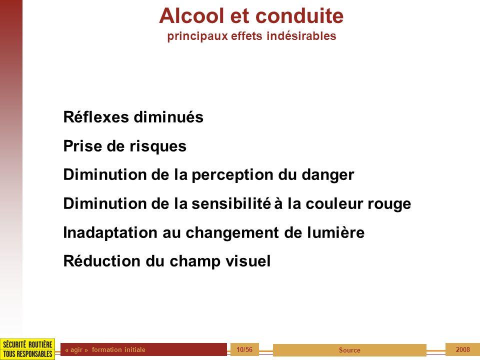 « agir » formation initiale 10/56 Source 2008 Alcool et conduite principaux effets indésirables Réflexes diminués Prise de risques Diminution de la pe
