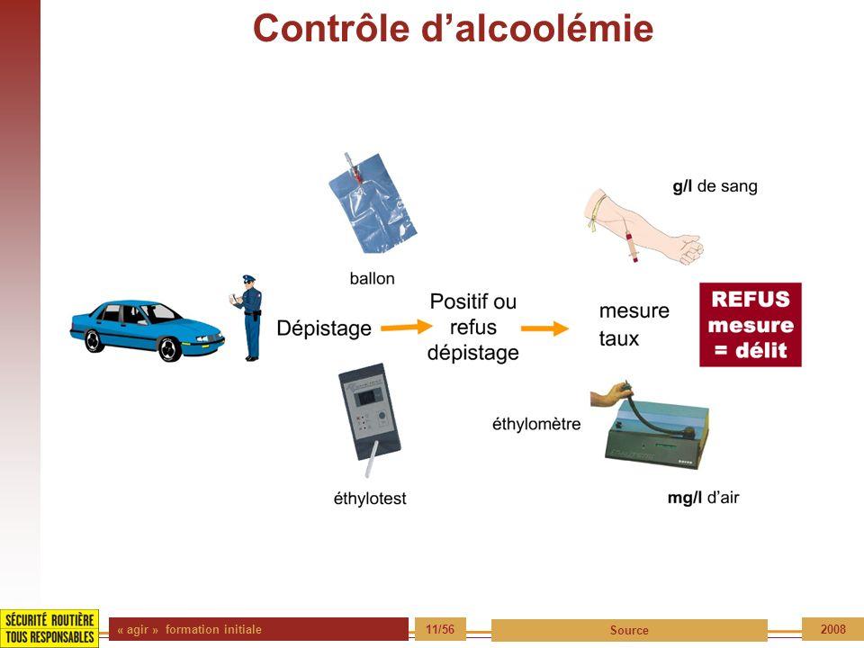 « agir » formation initiale 11/56 Source 2008 Contrôle dalcoolémie