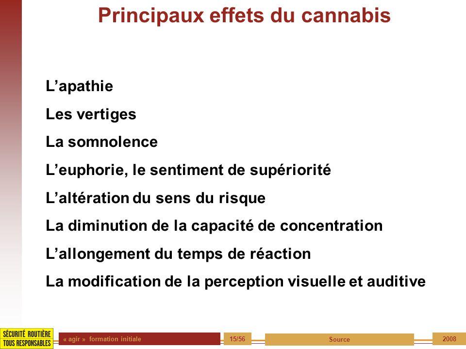 « agir » formation initiale 15/56 Source 2008 Principaux effets du cannabis Lapathie Les vertiges La somnolence Leuphorie, le sentiment de supériorité