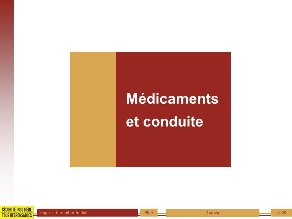 « agir » formation initiale 19/56 Source 2008 Médicaments et conduite