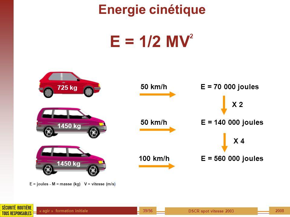 « agir » formation initiale 39/56 DSCR spot vitesse 2003 2008 Energie cinétique E = 70 000 joules E = 140 000 joules E = 560 000 joules X 4 X 2 100 km