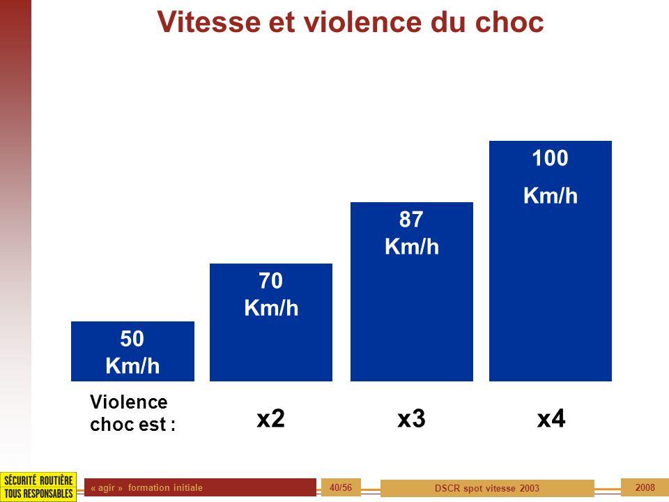 « agir » formation initiale 40/56 DSCR spot vitesse 2003 2008 Vitesse et violence du choc x4x2x3 50 Km/h 100 Km/h 70 Km/h 87 Km/h Violence choc est :