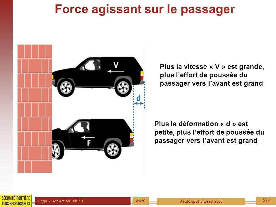 « agir » formation initiale 41/56 DSCR spot vitesse 2003 2008 Force agissant sur le passager Plus la déformation « d » est petite, plus leffort de pou