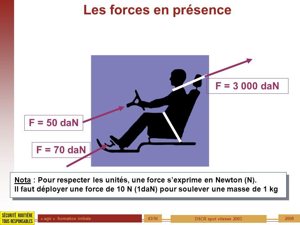 « agir » formation initiale 43/56 DSCR spot vitesse 2003 2008 Les forces en présence F = 3 000 daN F = 70 daN F = 50 daN Nota : Pour respecter les uni