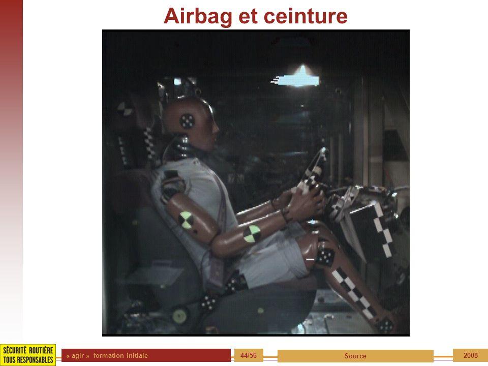 « agir » formation initiale 44/56 Source 2008 Airbag et ceinture