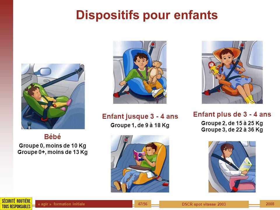 « agir » formation initiale 47/56 DSCR spot vitesse 2003 2008 Dispositifs pour enfants Enfant plus de 3 - 4 ans Groupe 2, de 15 à 25 Kg Groupe 3, de 2