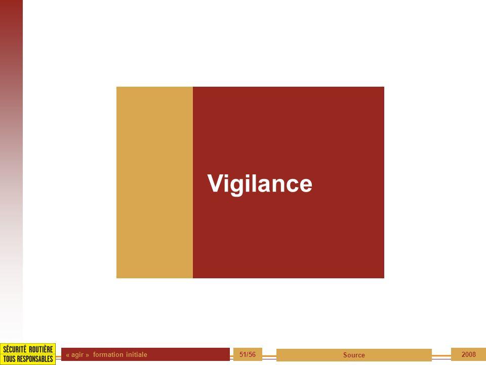 « agir » formation initiale 51/56 Source 2008 Vigilance