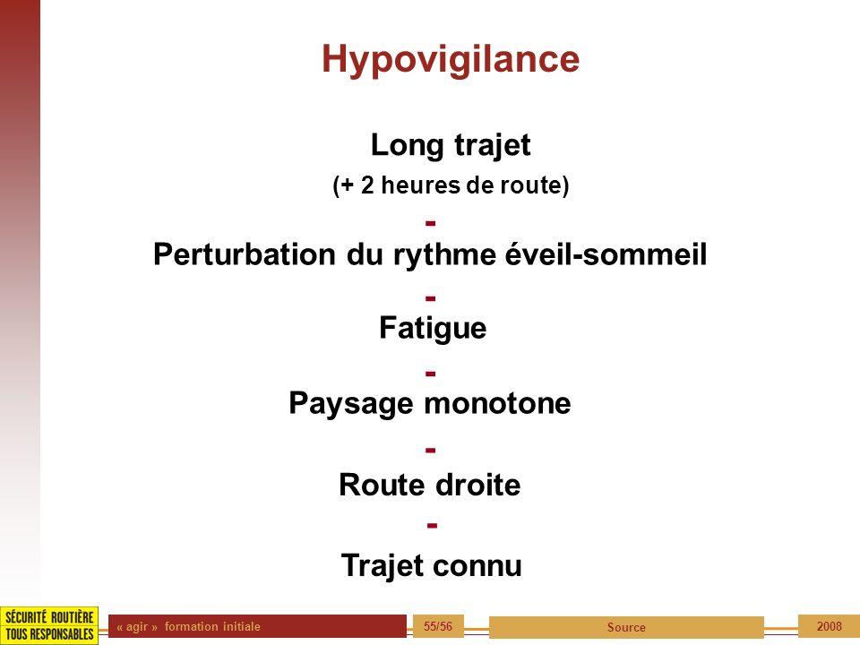 « agir » formation initiale 55/56 Source 2008 Hypovigilance Long trajet (+ 2 heures de route) Perturbation du rythme éveil-sommeil - Fatigue - Paysage