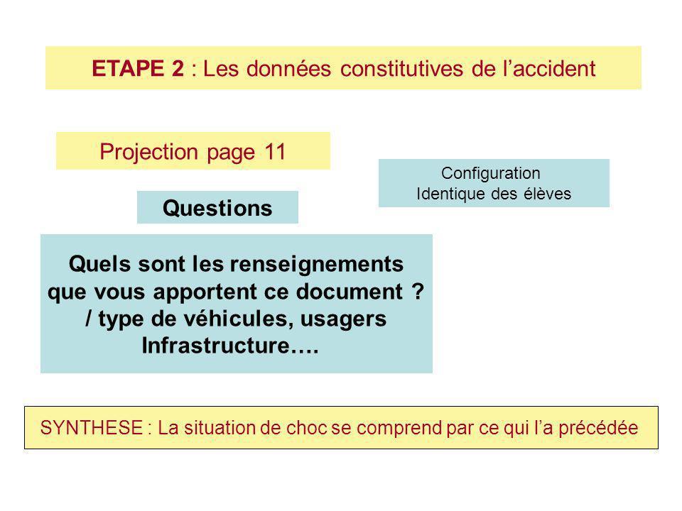ETAPE 2 : Les données constitutives de laccident Projection page 11 Quels sont les renseignements que vous apportent ce document .