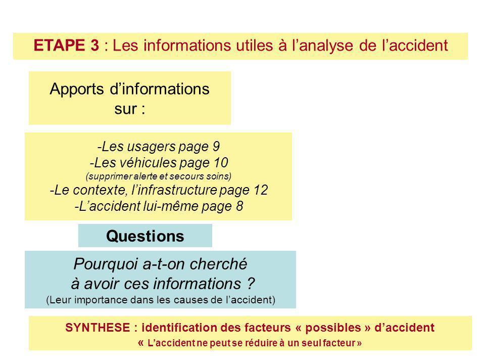 ETAPE 3 : Les informations utiles à lanalyse de laccident Apports dinformations sur : -Les usagers page 9 -Les véhicules page 10 (supprimer alerte et