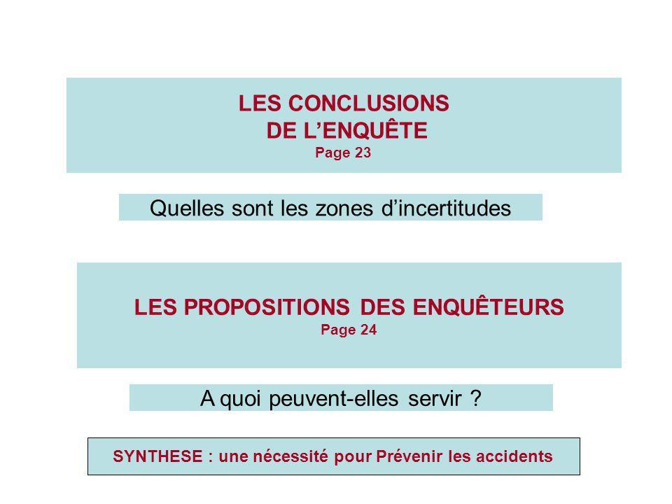 LES CONCLUSIONS DE LENQUÊTE Page 23 SYNTHESE : une nécessité pour Prévenir les accidents Quelles sont les zones dincertitudes LES PROPOSITIONS DES ENQUÊTEURS Page 24 A quoi peuvent-elles servir ?