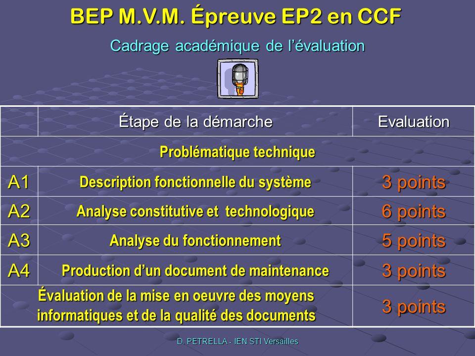 BEP M.V.M. Épreuve EP2 en CCF D. PETRELLA - IEN STI Versailles Cadrage académique de lévaluation Étape de la démarche Evaluation Problématique techniq