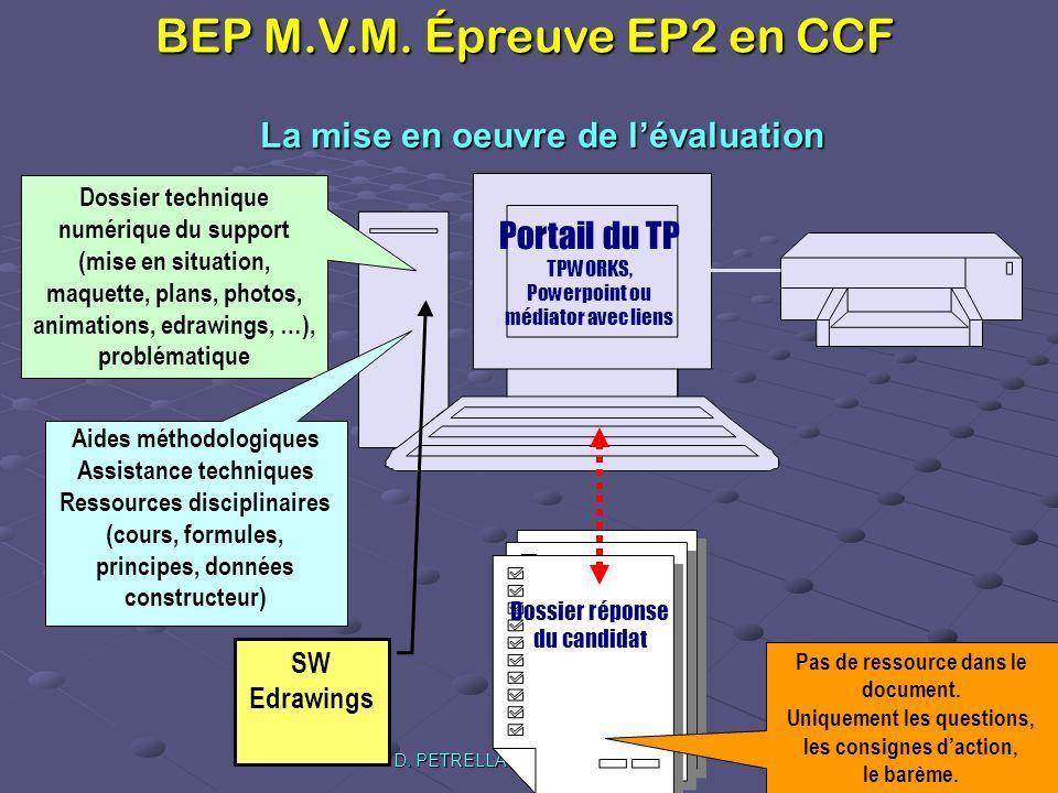 BEP M.V.M. Épreuve EP2 en CCF D. PETRELLA - IEN STI Versailles Portail du TP TPWORKS, Powerpoint ou médiator avec liens Dossier technique numérique du