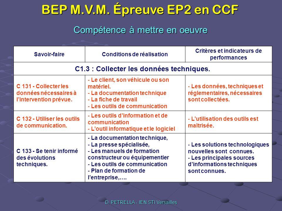 BEP M.V.M. Épreuve EP2 en CCF D. PETRELLA - IEN STI Versailles Savoir-faireConditions de réalisation Critères et indicateurs de performances C1.3 : Co