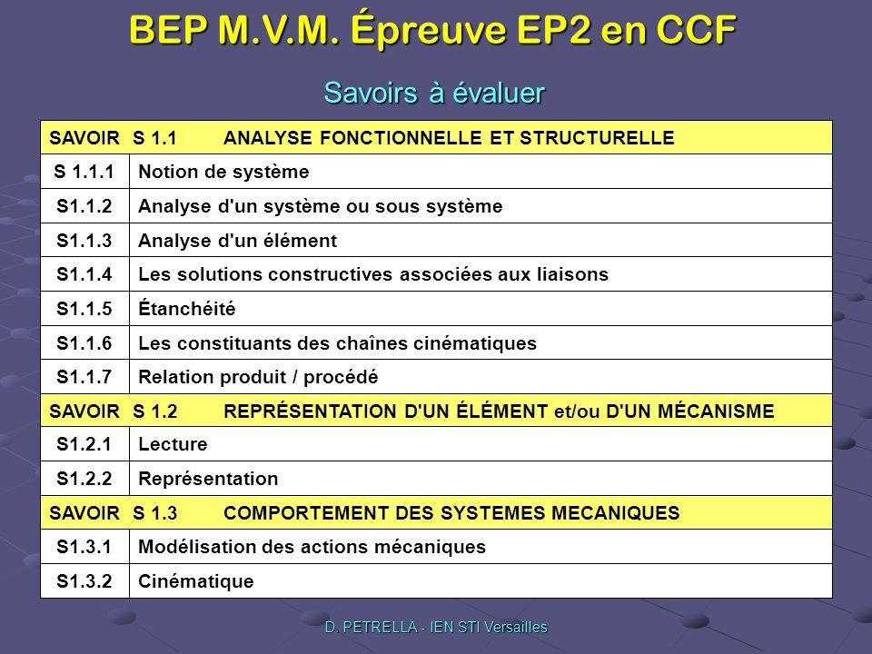 BEP M.V.M. Épreuve EP2 en CCF D. PETRELLA - IEN STI Versailles SAVOIR S 1.2REPRÉSENTATION D'UN ÉLÉMENT et/ou D'UN MÉCANISME Relation produit / procédé