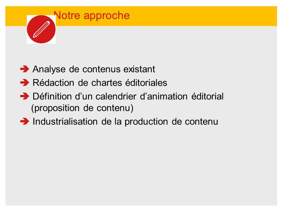Notre approche Analyse de contenus existant Rédaction de chartes éditoriales Définition dun calendrier danimation éditorial (proposition de contenu) I