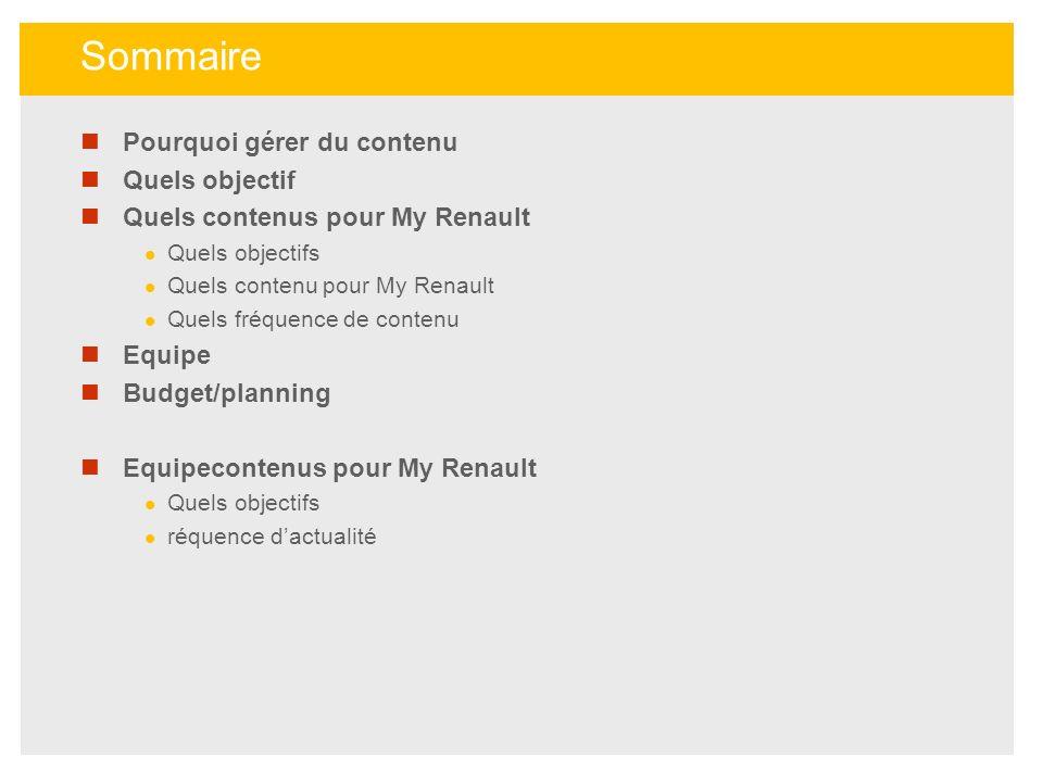 Pourquoi gérer du contenu Quels objectif Quels contenus pour My Renault Quels objectifs Quels contenu pour My Renault Quels fréquence de contenu Equip