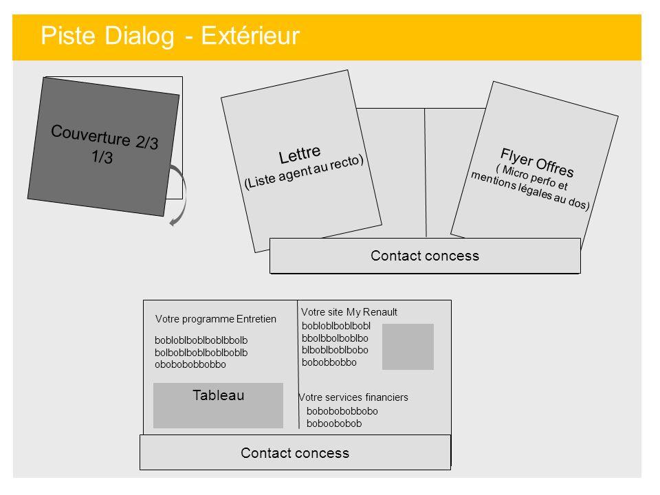 Piste Dialog - Extérieur Couverture 2/3 1/3 Lettre (Liste agent au recto) Flyer Offres ( Micro perfo et mentions légales au dos) Contact concess Votre