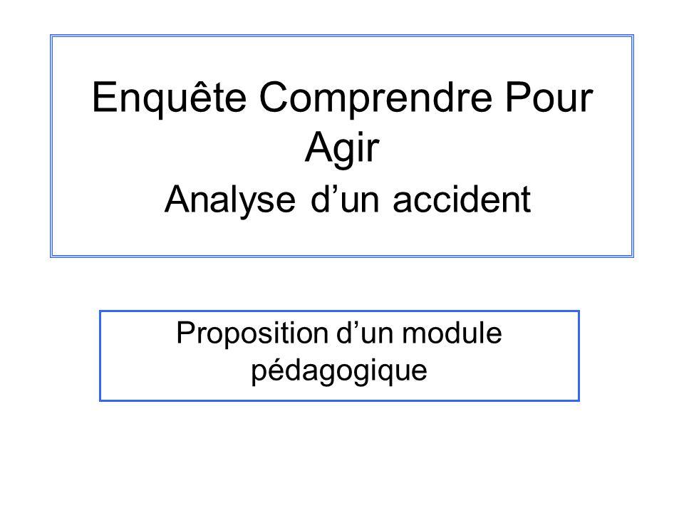 Enquête Comprendre Pour Agir Analyse dun accident Proposition dun module pédagogique