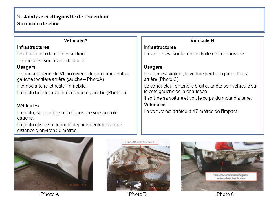 3- Analyse et diagnostic de laccident Situation de choc Véhicule A Infrastructures Le choc a lieu dans l'intersection. La moto est sur la voie de droi