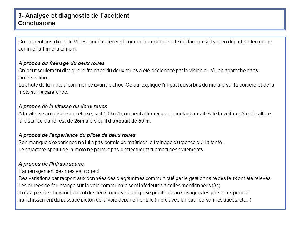 3- Analyse et diagnostic de laccident Conclusions On ne peut pas dire si le VL est parti au feu vert comme le conducteur le déclare ou si il y a eu dé