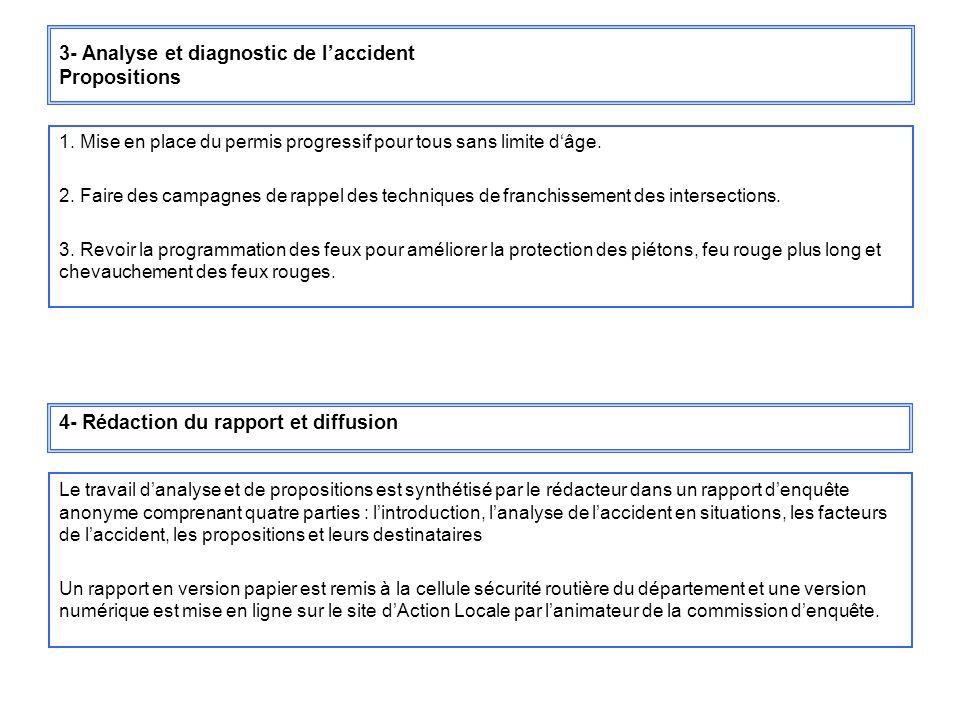 3- Analyse et diagnostic de laccident Propositions 4- Rédaction du rapport et diffusion Le travail danalyse et de propositions est synthétisé par le r