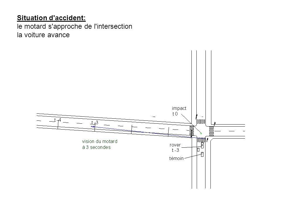 Situation d'accident: le motard s'approche de l'intersection la voiture avance