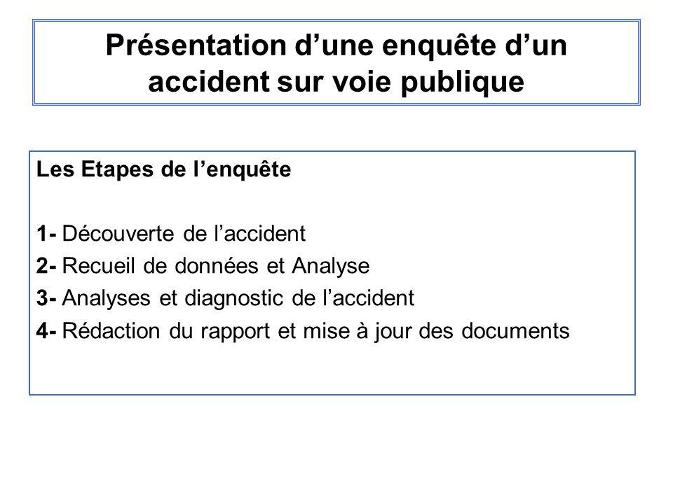 Présentation dune enquête dun accident sur voie publique Les Etapes de lenquête 1- Découverte de laccident 2- Recueil de données et Analyse 3- Analyse