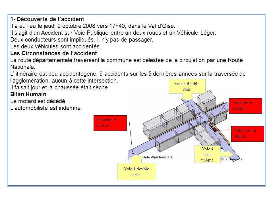 1- Découverte de laccident Il a eu lieu le jeudi 9 octobre 2008 vers 17h40, dans le Val d'Oise. Il s'agit d'un Accident sur Voie Publique entre un deu