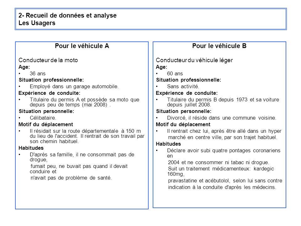 2- Recueil de données et analyse Les Usagers Pour le véhicule A Conducteur de la moto Age: 36 ans Situation professionnelle: Employé dans un garage au
