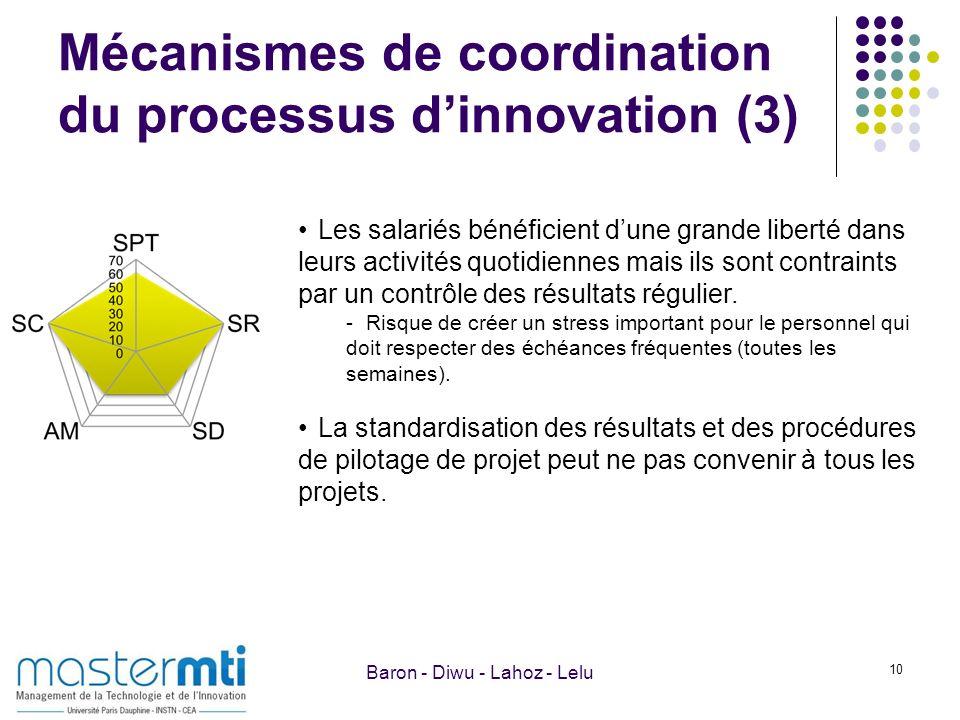 Mécanismes de coordination du processus dinnovation (3) 10 Les salariés bénéficient dune grande liberté dans leurs activités quotidiennes mais ils son