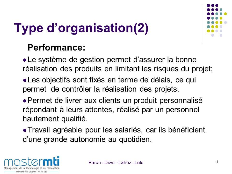 Type dorganisation(2) Performance: Le système de gestion permet dassurer la bonne réalisation des produits en limitant les risques du projet; Les obje