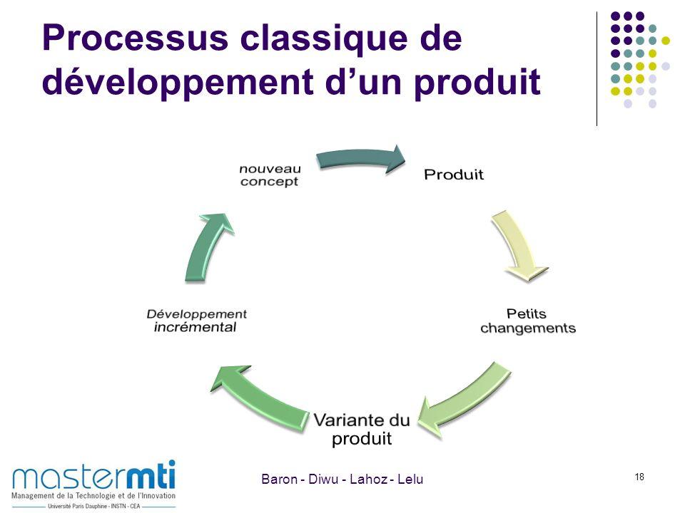 Processus classique de développement dun produit 18 Baron - Diwu - Lahoz - Lelu