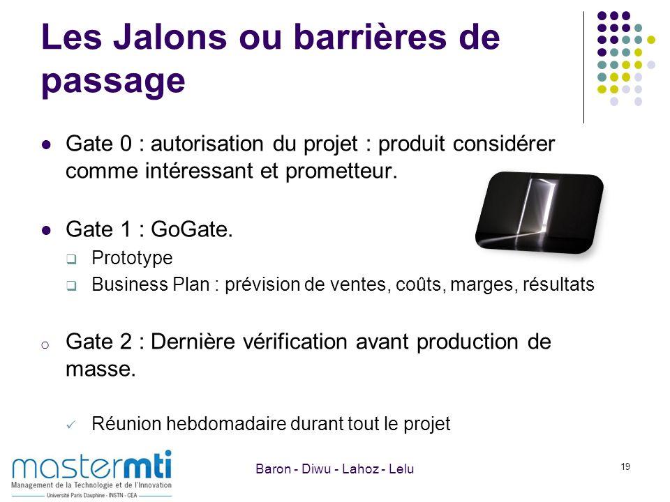 Les Jalons ou barrières de passage Gate 0 : autorisation du projet : produit considérer comme intéressant et prometteur. Gate 1 : GoGate. Prototype Bu