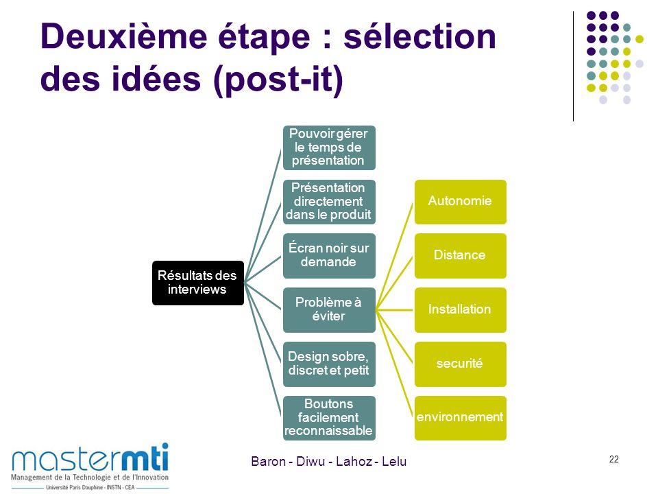 Deuxième étape : sélection des idées (post-it) Résultats des interviews Pouvoir gérer le temps de présentation Présentation directement dans le produi