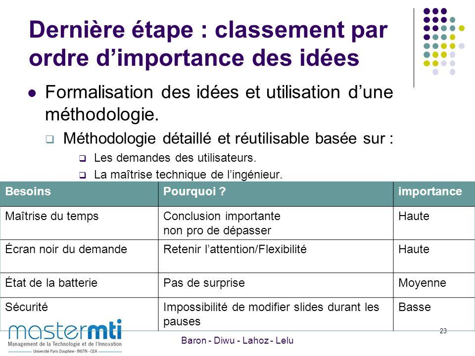 Dernière étape : classement par ordre dimportance des idées Formalisation des idées et utilisation dune méthodologie. Méthodologie détaillé et réutili