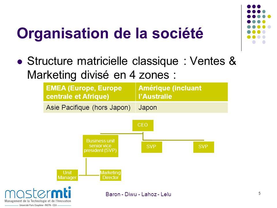 Organisation de la société Structure matricielle classique : Ventes & Marketing divisé en 4 zones : 5 EMEA (Europe, Europe centrale et Afrique) Amériq