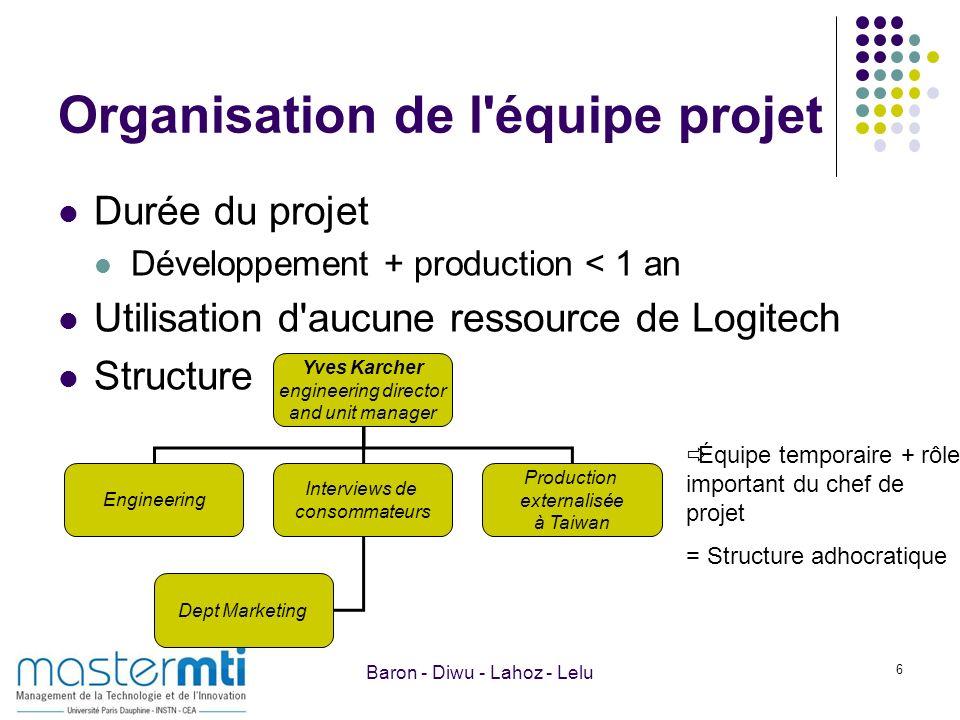 Organisation de l'équipe projet Durée du projet Développement + production < 1 an Utilisation d'aucune ressource de Logitech Structure 6 Yves Karcher