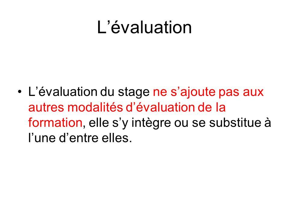 Lévaluation Lévaluation du stage ne sajoute pas aux autres modalités dévaluation de la formation, elle sy intègre ou se substitue à lune dentre elles.