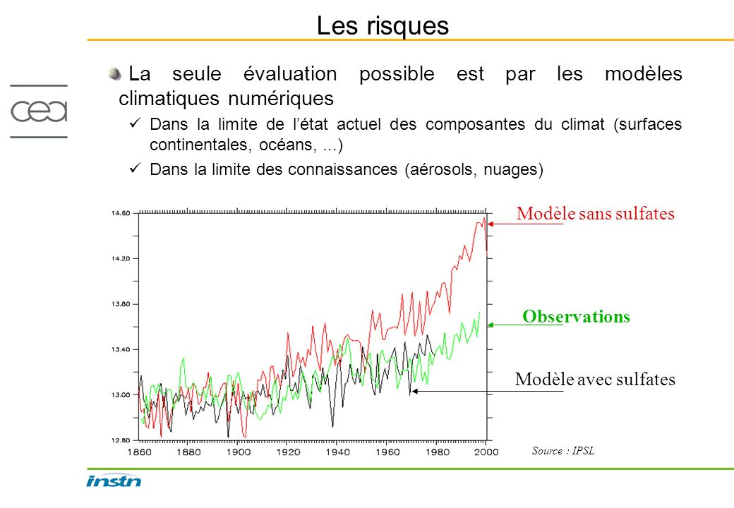 Les risques La seule évaluation possible est par les modèles climatiques numériques Dans la limite de létat actuel des composantes du climat (surfaces