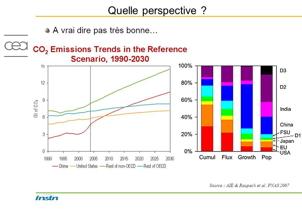 Quelle perspective ? A vrai dire pas très bonne… Source : AIE & Raupach et al. PNAS 2007